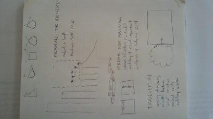 Stangl_Concept Sketch 2