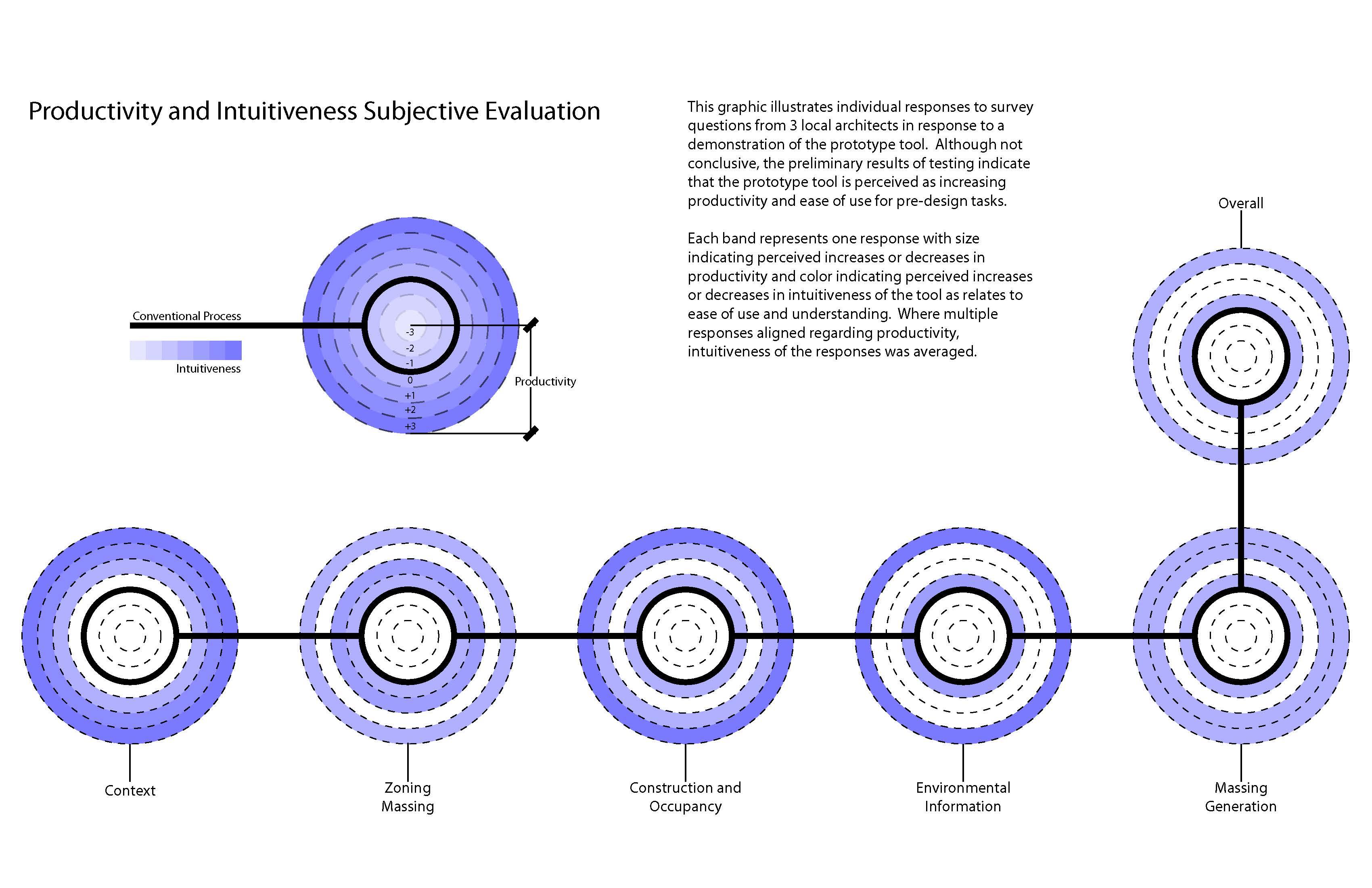 Updated Comparison Diagram